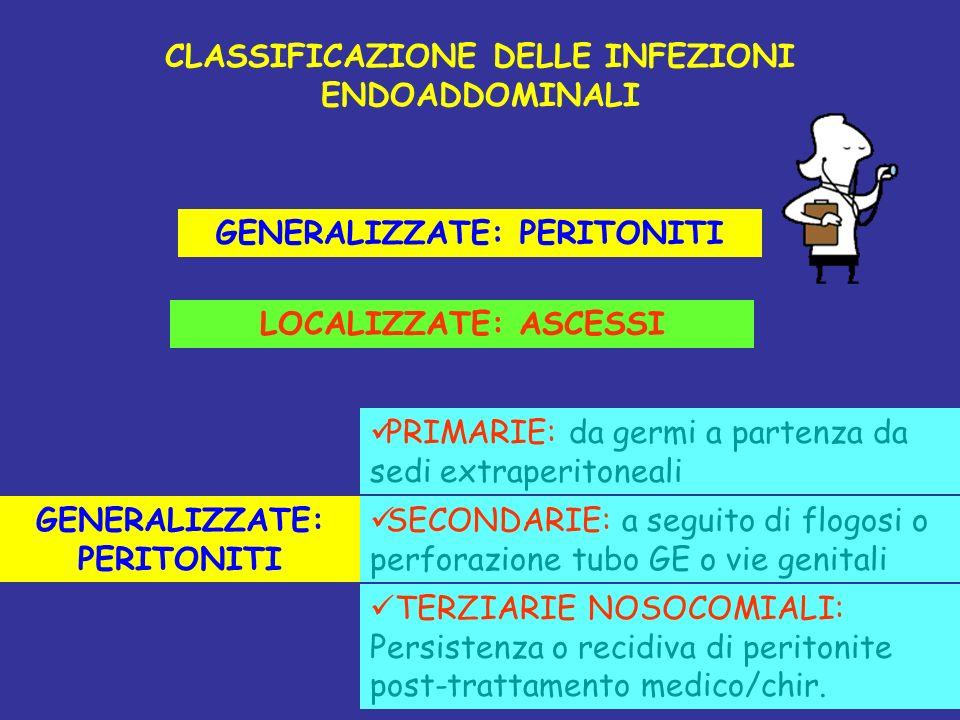 CLASSIFICAZIONE DELLE INFEZIONI ENDOADDOMINALI GENERALIZZATE: PERITONITI LOCALIZZATE: ASCESSI GENERALIZZATE: PERITONITI PRIMARIE: da germi a partenza da sedi extraperitoneali SECONDARIE: a seguito di flogosi o perforazione tubo GE o vie genitali TERZIARIE NOSOCOMIALI: Persistenza o recidiva di peritonite post-trattamento medico/chir.