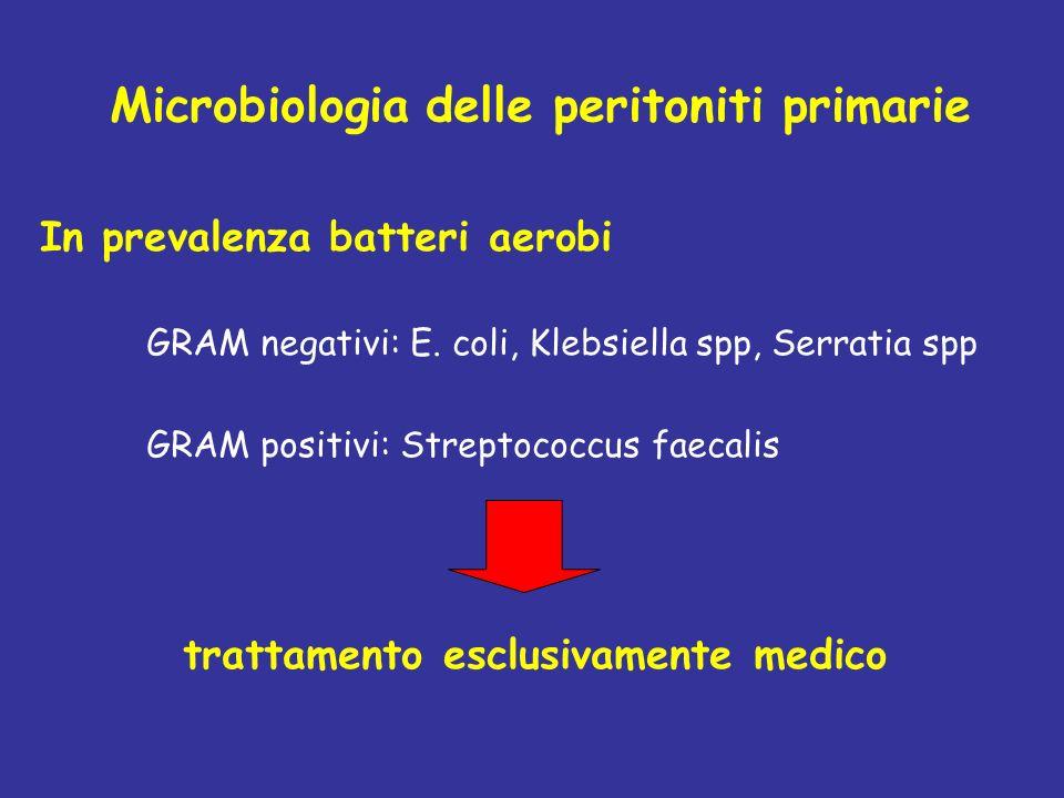 Microbiologia delle peritoniti primarie In prevalenza batteri aerobi GRAM negativi: E. coli, Klebsiella spp, Serratia spp GRAM positivi: Streptococcus