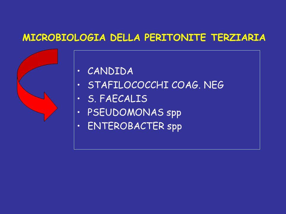 MICROBIOLOGIA DELLA PERITONITE TERZIARIA CANDIDA STAFILOCOCCHI COAG.