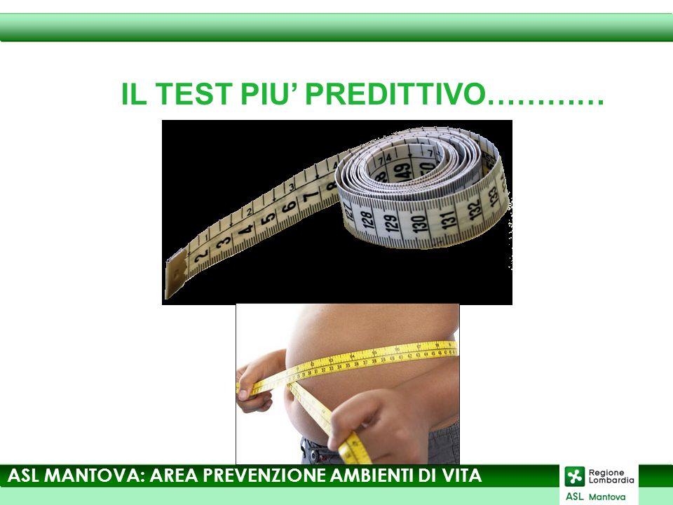 IL TEST PIU PREDITTIVO………… ASL MANTOVA: AREA PREVENZIONE AMBIENTI DI VITA