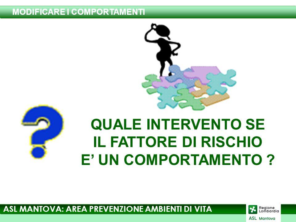 QUALE INTERVENTO SE IL FATTORE DI RISCHIO E UN COMPORTAMENTO .