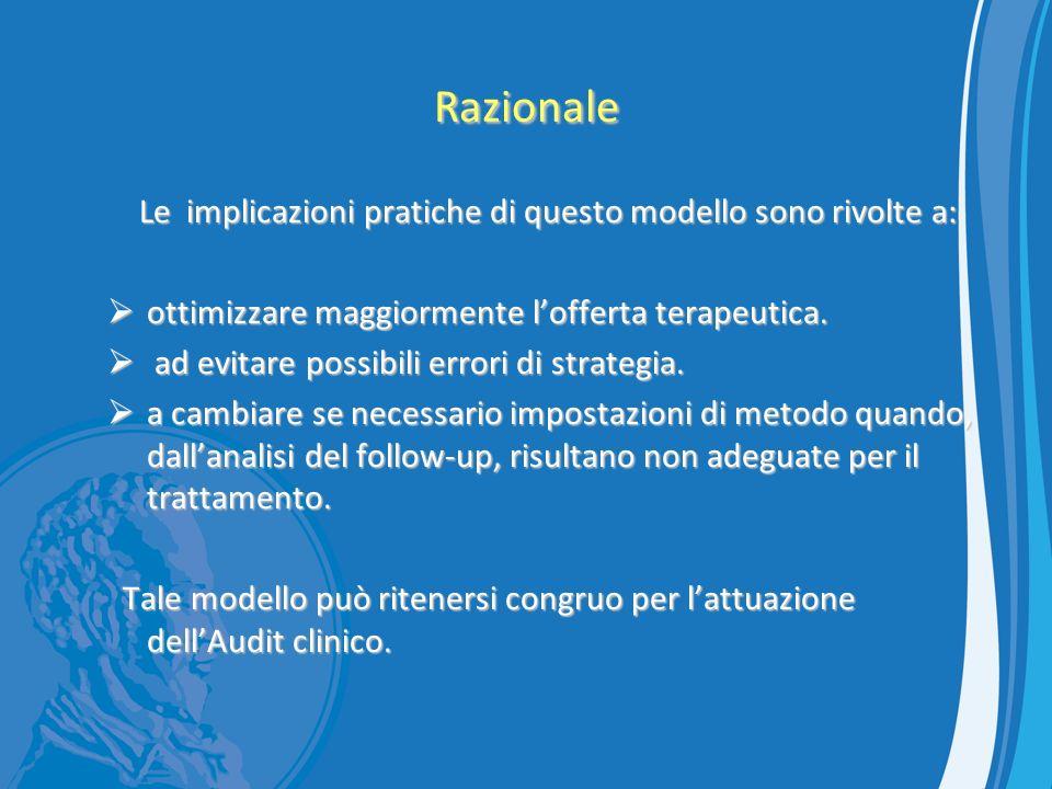 Razionale Le implicazioni pratiche di questo modello sono rivolte a: Le implicazioni pratiche di questo modello sono rivolte a: ottimizzare maggiormen