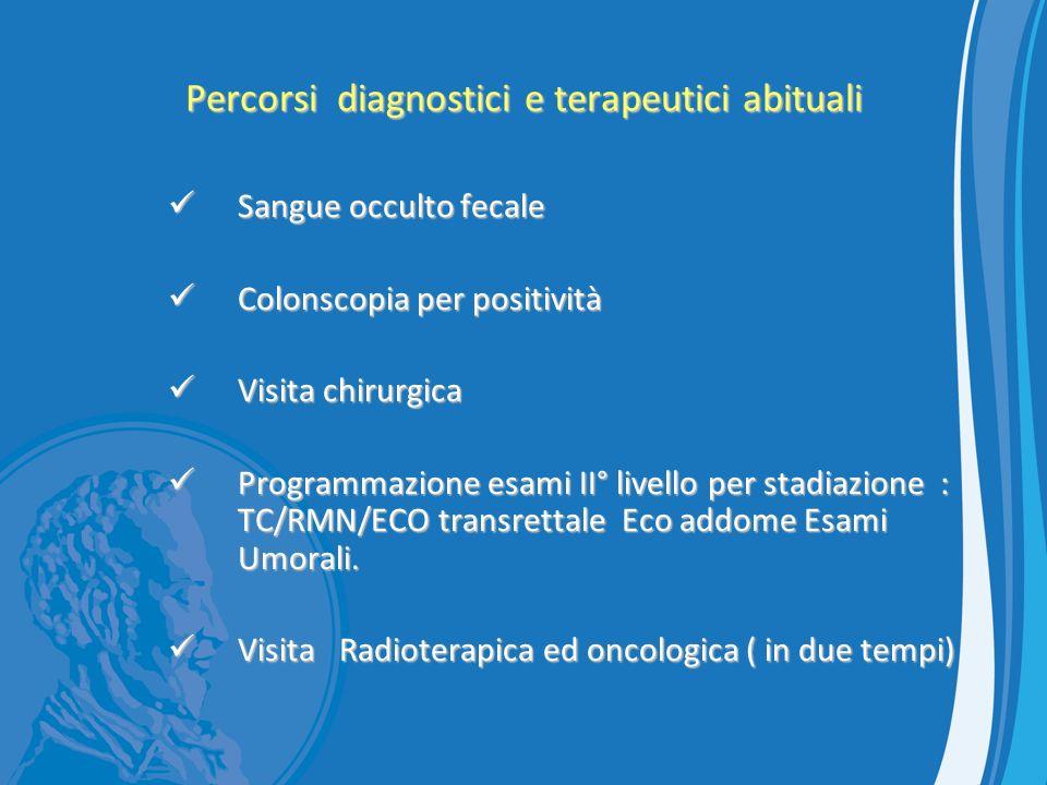 Percorsi diagnostici e terapeutici abituali 2 Supervisione da parte del chirurgo InterventoImmediato Neoadiuvante + Intervento differito Intervento differito