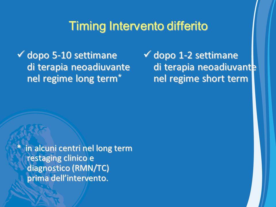 Timing Intervento differito dopo 5-10 settimane di terapia neoadiuvante nel regime long term dopo 5-10 settimane di terapia neoadiuvante nel regime lo