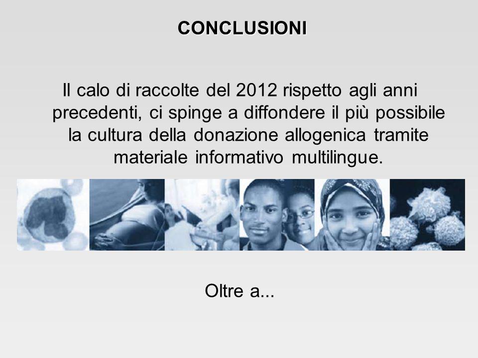 Il calo di raccolte del 2012 rispetto agli anni precedenti, ci spinge a diffondere il più possibile la cultura della donazione allogenica tramite materiale informativo multilingue.