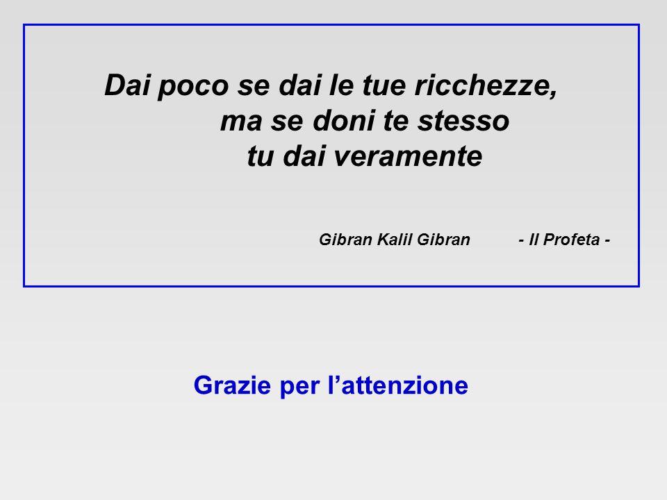 Dai poco se dai le tue ricchezze, ma se doni te stesso tu dai veramente Gibran Kalil Gibran- Il Profeta - Grazie per lattenzione