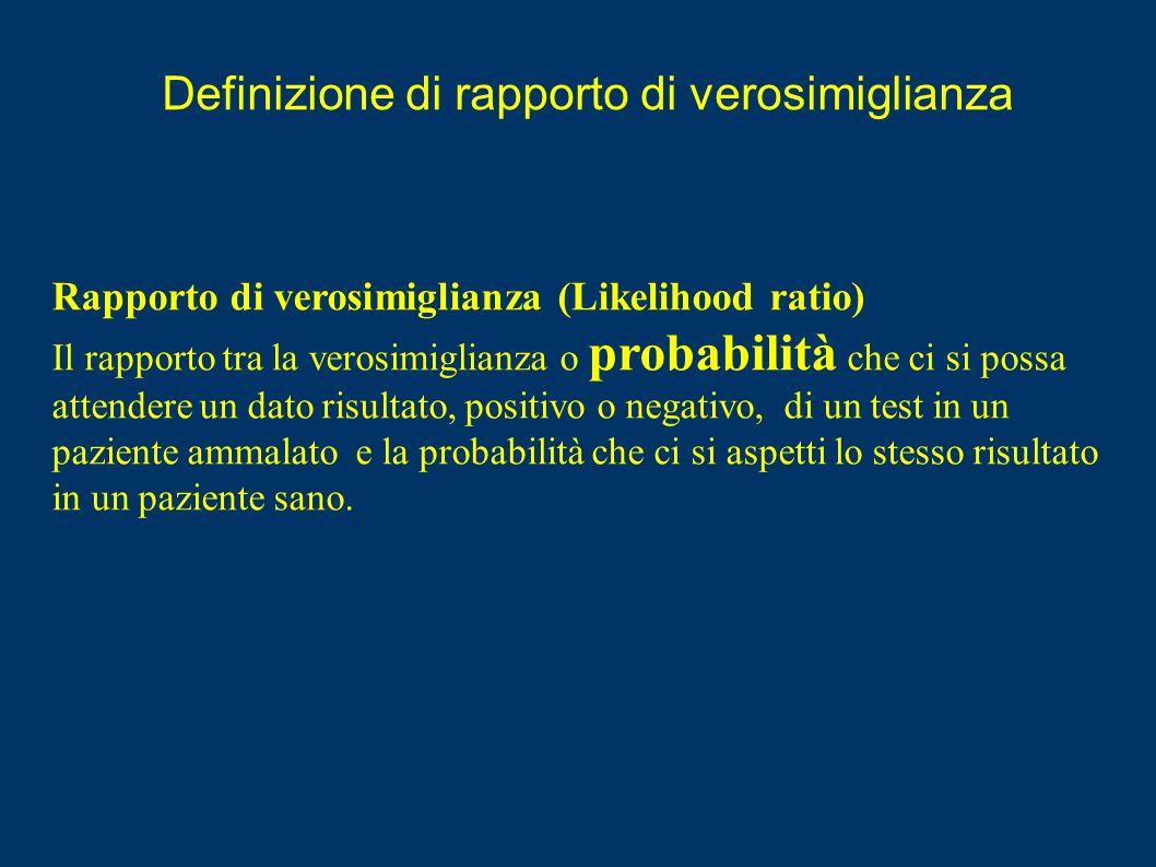 Rapporto di verosimiglianza (Likelihood ratio) Il rapporto tra la verosimiglianza o probabilità che ci si possa attendere un dato risultato, positivo