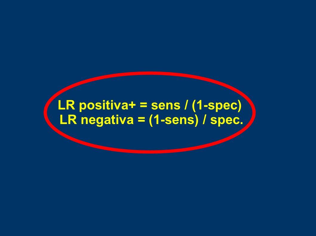 LR positiva+ = sens / (1-spec) LR negativa = (1-sens) / spec.