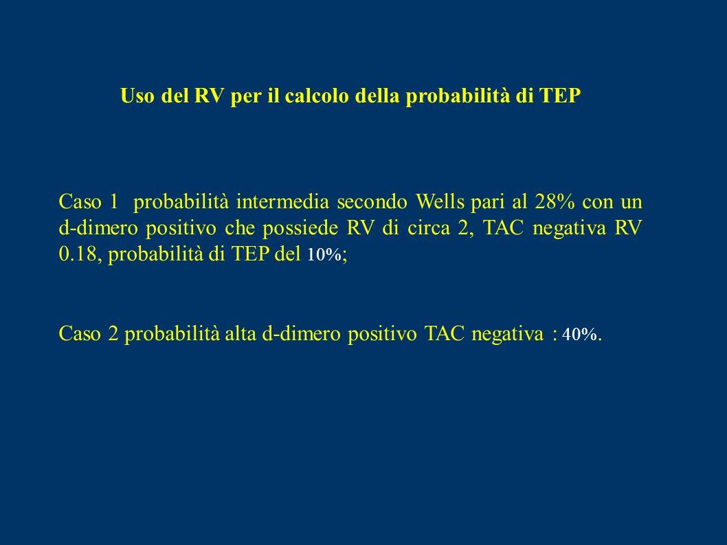 Uso del RV per il calcolo della probabilità di TEP Caso 1 probabilità intermedia secondo Wells pari al 28% con un d-dimero positivo che possiede RV di