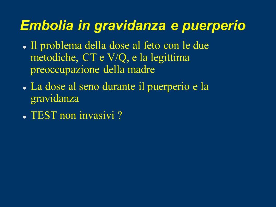 Embolia in gravidanza e puerperio Il problema della dose al feto con le due metodiche, CT e V/Q, e la legittima preoccupazione della madre La dose al