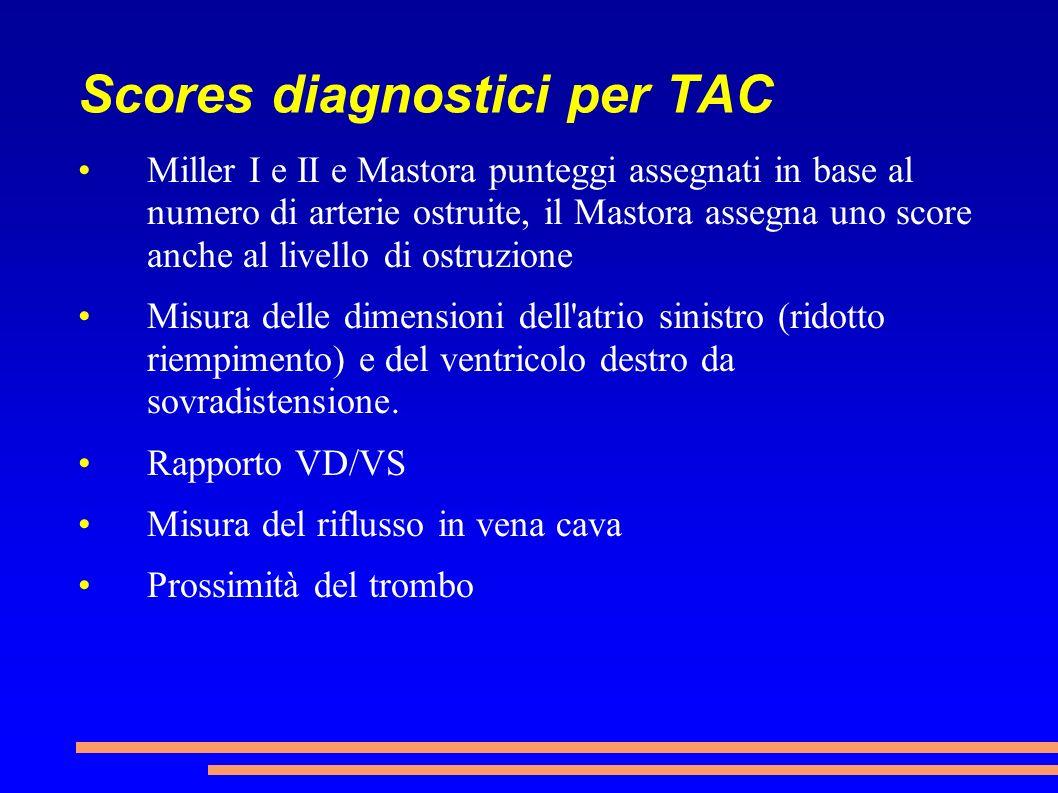 Scores diagnostici per TAC Miller I e II e Mastora punteggi assegnati in base al numero di arterie ostruite, il Mastora assegna uno score anche al liv