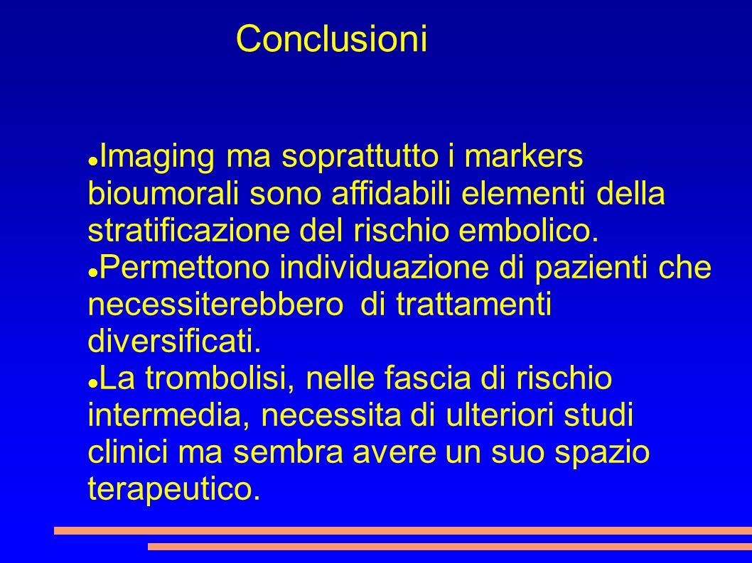 Imaging ma soprattutto i markers bioumorali sono affidabili elementi della stratificazione del rischio embolico. Permettono individuazione di pazienti