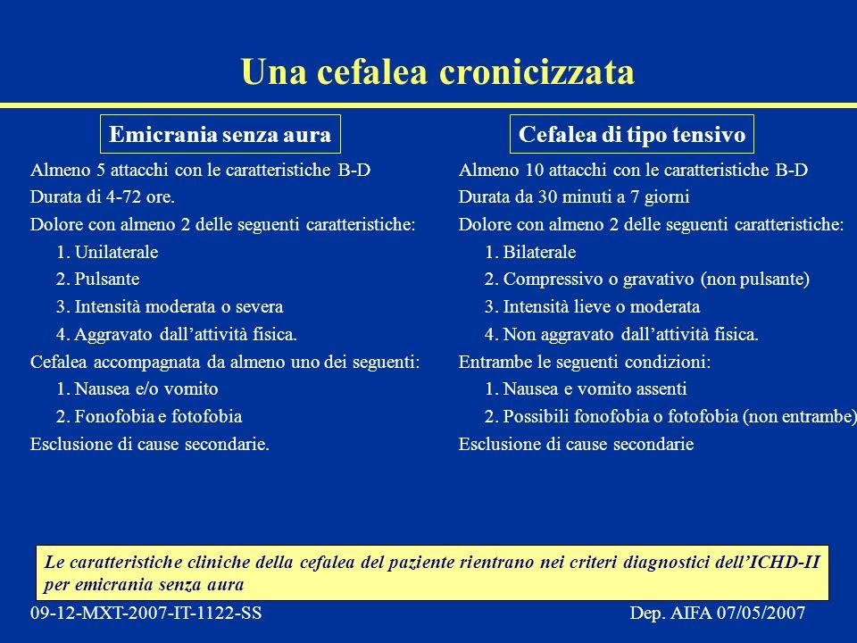 09-12-MXT-2007-IT-1122-SSDep. AIFA 07/05/2007 Almeno 10 attacchi con le caratteristiche B-D Durata da 30 minuti a 7 giorni Dolore con almeno 2 delle s
