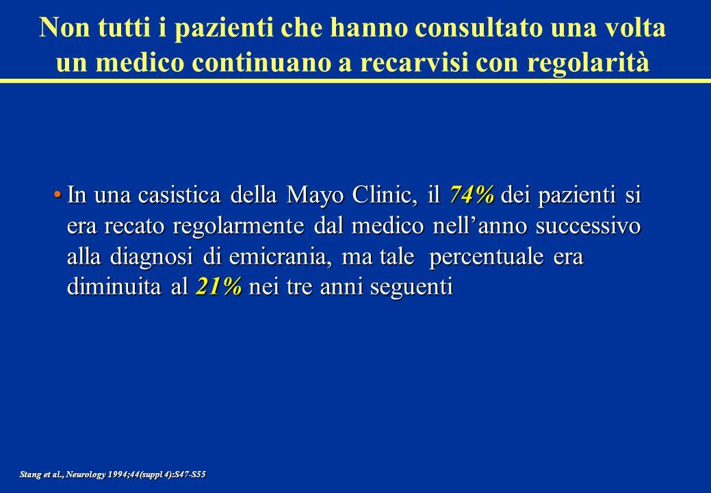 Non tutti i pazienti che hanno consultato una volta un medico continuano a recarvisi con regolarità In una casistica della Mayo Clinic, il 74% dei paz