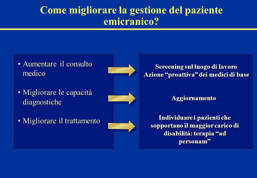 Aumentare il consulto medicoAumentare il consulto medico Migliorare le capacità diagnosticheMigliorare le capacità diagnostiche Migliorare il trattame