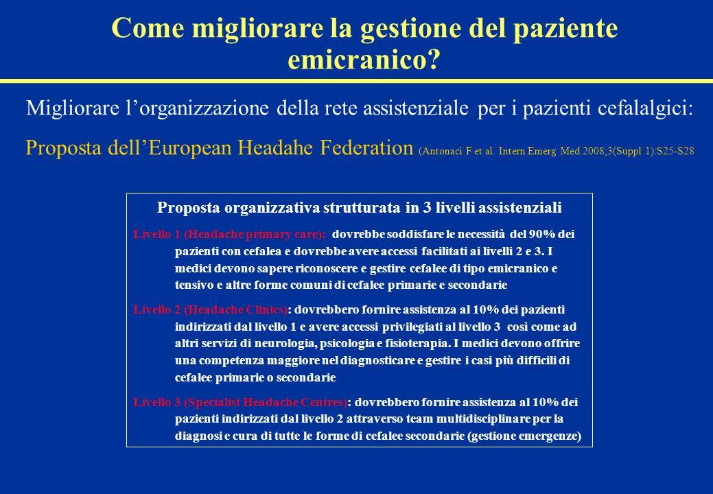 Come migliorare la gestione del paziente emicranico? Migliorare lorganizzazione della rete assistenziale per i pazienti cefalalgici: Proposta dellEuro