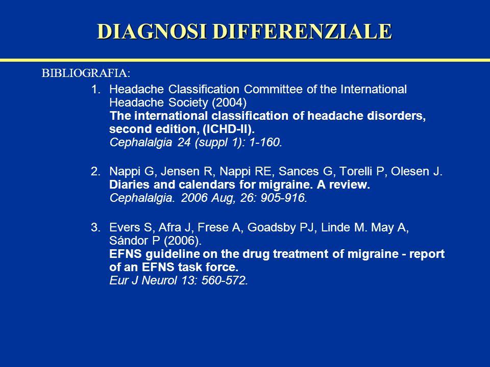 BIBLIOGRAFIA: 1.Headache Classification Committee of the International Headache Society (2004) The international classification of headache disorders,