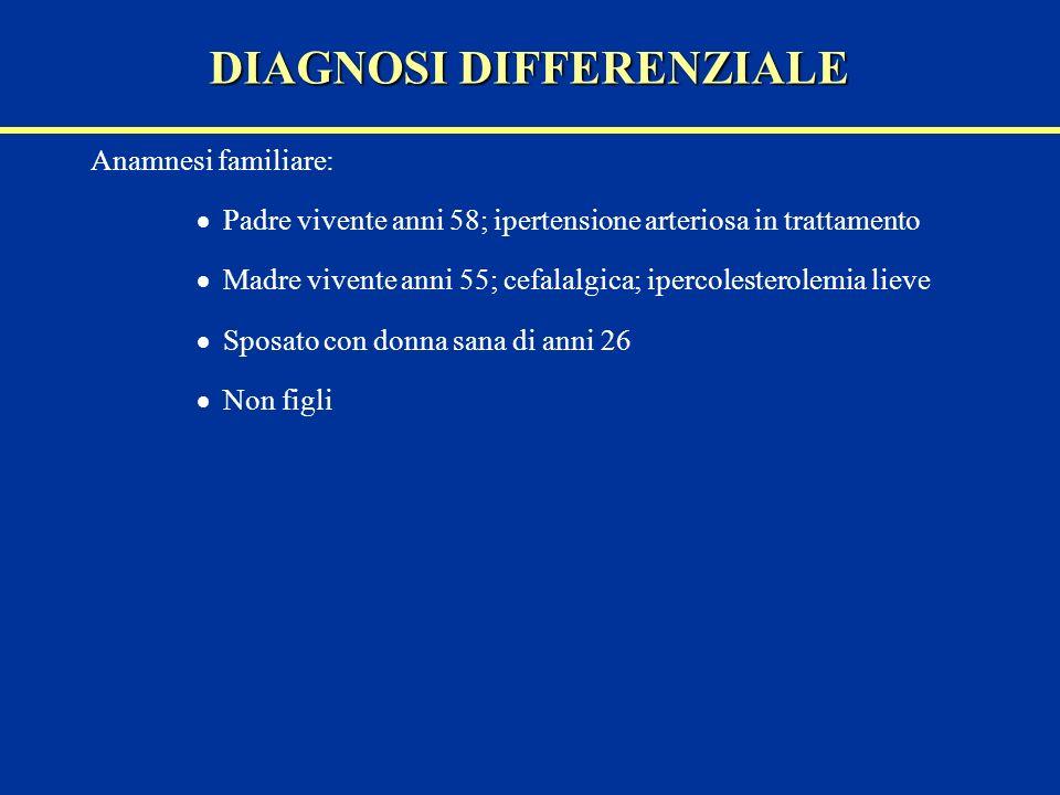 Anamnesi familiare: Padre vivente anni 58; ipertensione arteriosa in trattamento Madre vivente anni 55; cefalalgica; ipercolesterolemia lieve Sposato