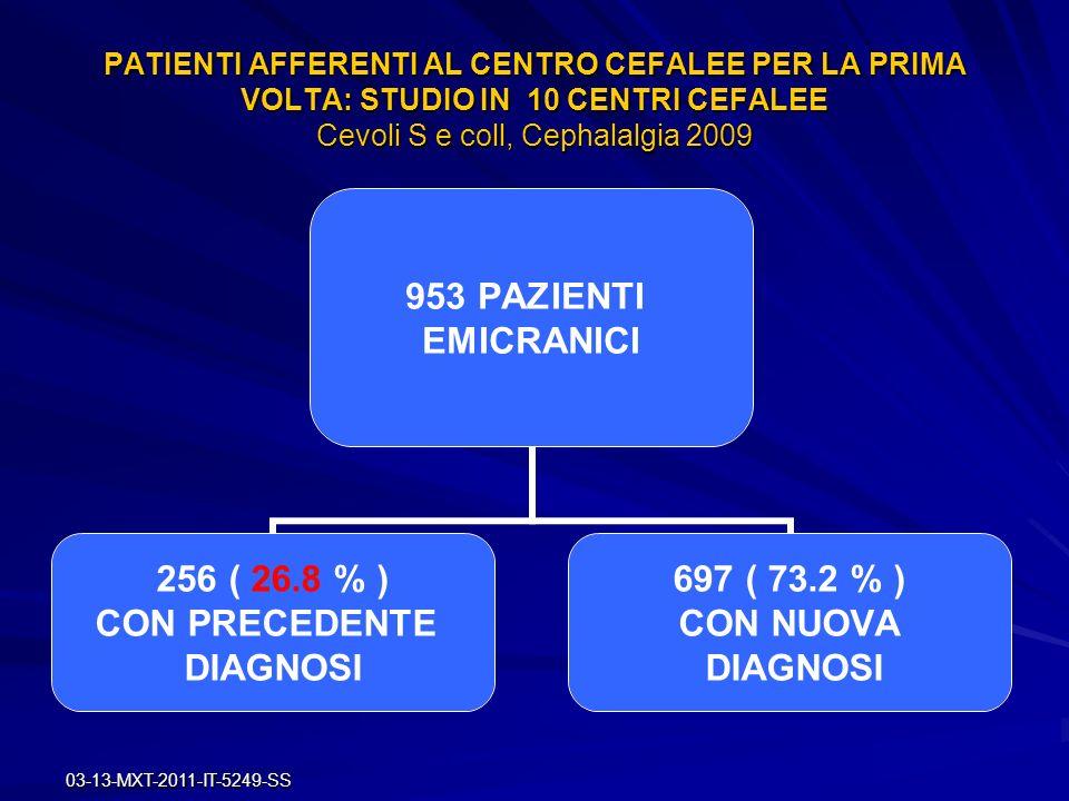 03-13-MXT-2011-IT-5249-SS PATIENTI AFFERENTI AL CENTRO CEFALEE PER LA PRIMA VOLTA: STUDIO IN 10 CENTRI CEFALEE Cevoli S e coll, Cephalalgia 2009 953 P