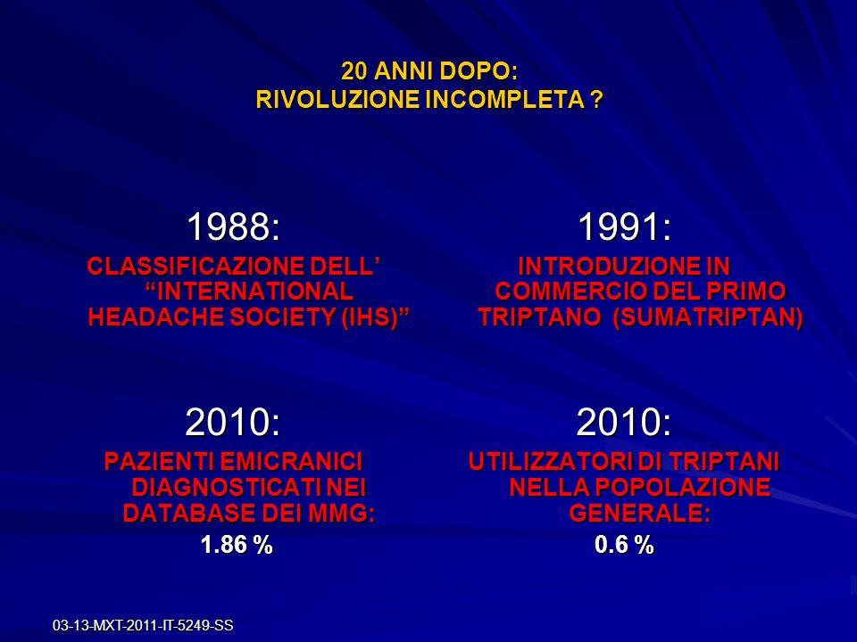 03-13-MXT-2011-IT-5249-SS 20 ANNI DOPO: RIVOLUZIONE INCOMPLETA ? 1988: CLASSIFICAZIONE DELL INTERNATIONAL HEADACHE SOCIETY (IHS) 2010: PAZIENTI EMICRA