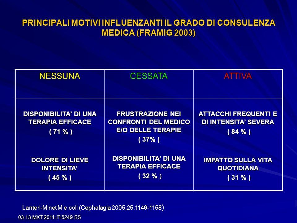 03-13-MXT-2011-IT-5249-SS PRINCIPALI MOTIVI INFLUENZANTI IL GRADO DI CONSULENZA MEDICA (FRAMIG 2003) NESSUNACESSATAATTIVA DISPONIBILITA DI UNA TERAPIA