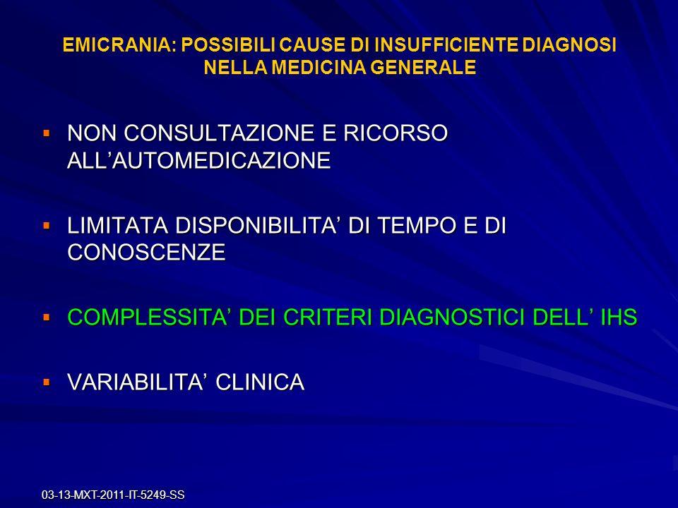 03-13-MXT-2011-IT-5249-SS EMICRANIA: POSSIBILI CAUSE DI INSUFFICIENTE DIAGNOSI NELLA MEDICINA GENERALE NON CONSULTAZIONE E RICORSO ALLAUTOMEDICAZIONE