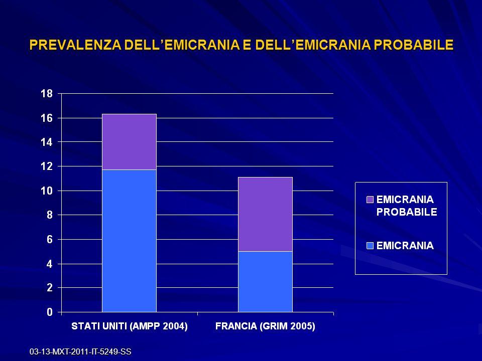 03-13-MXT-2011-IT-5249-SS PREVALENZA DELLEMICRANIA E DELLEMICRANIA PROBABILE