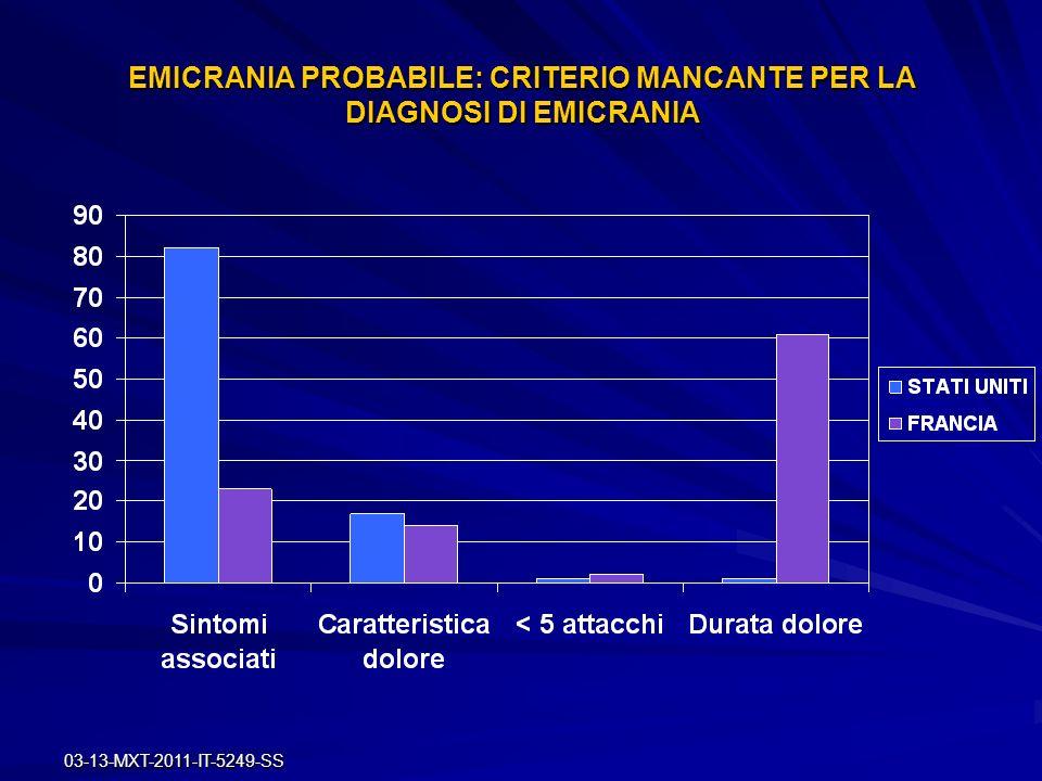03-13-MXT-2011-IT-5249-SS EMICRANIA PROBABILE: CRITERIO MANCANTE PER LA DIAGNOSI DI EMICRANIA