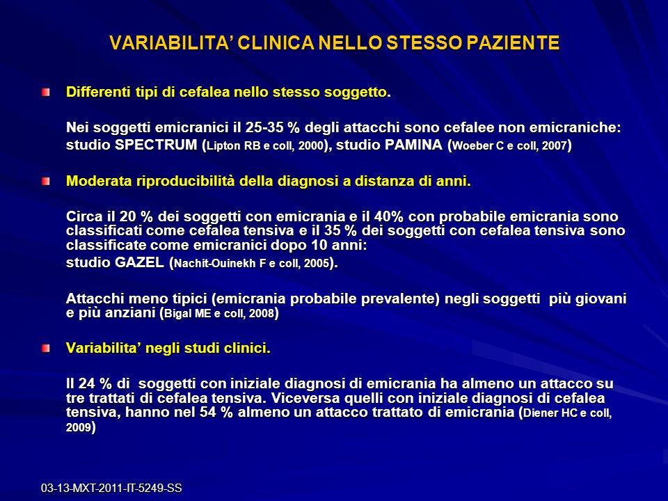 03-13-MXT-2011-IT-5249-SS VARIABILITA CLINICA NELLO STESSO PAZIENTE Differenti tipi di cefalea nello stesso soggetto. Nei soggetti emicranici il 25-35