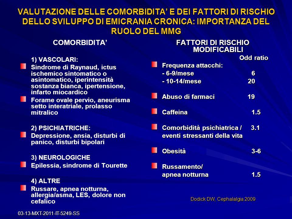 03-13-MXT-2011-IT-5249-SS VALUTAZIONE DELLE COMORBIDITA E DEI FATTORI DI RISCHIO DELLO SVILUPPO DI EMICRANIA CRONICA: IMPORTANZA DEL RUOLO DEL MMG COM