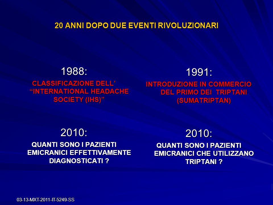 03-13-MXT-2011-IT-5249-SS REGISTRAZIONE DEL PROBLEMA EMICRANIA / CEFALEA NEL DATABASE DEI MEDICI DI MEDICINA GENERALE Inghilterra (1992-2000) *3.1 % cefalea o emicrania Italia (HS 2001)1.39 % emicrania, 4.41 % cefalea Italia (HS 2006)1,82 % emicrania Ittalia (Vega 2008)1.6 % emicrania, 2.0 cefalea * Latinovic R e coll (J Neurol Neurosurg Psych 2006;77:385-387)