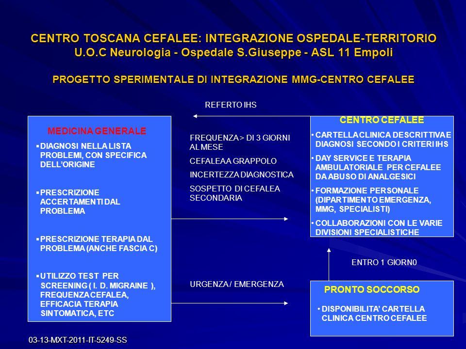 03-13-MXT-2011-IT-5249-SS CENTRO TOSCANA CEFALEE: INTEGRAZIONE OSPEDALE-TERRITORIO U.O.C Neurologia - Ospedale S.Giuseppe - ASL 11 Empoli PROGETTO SPE