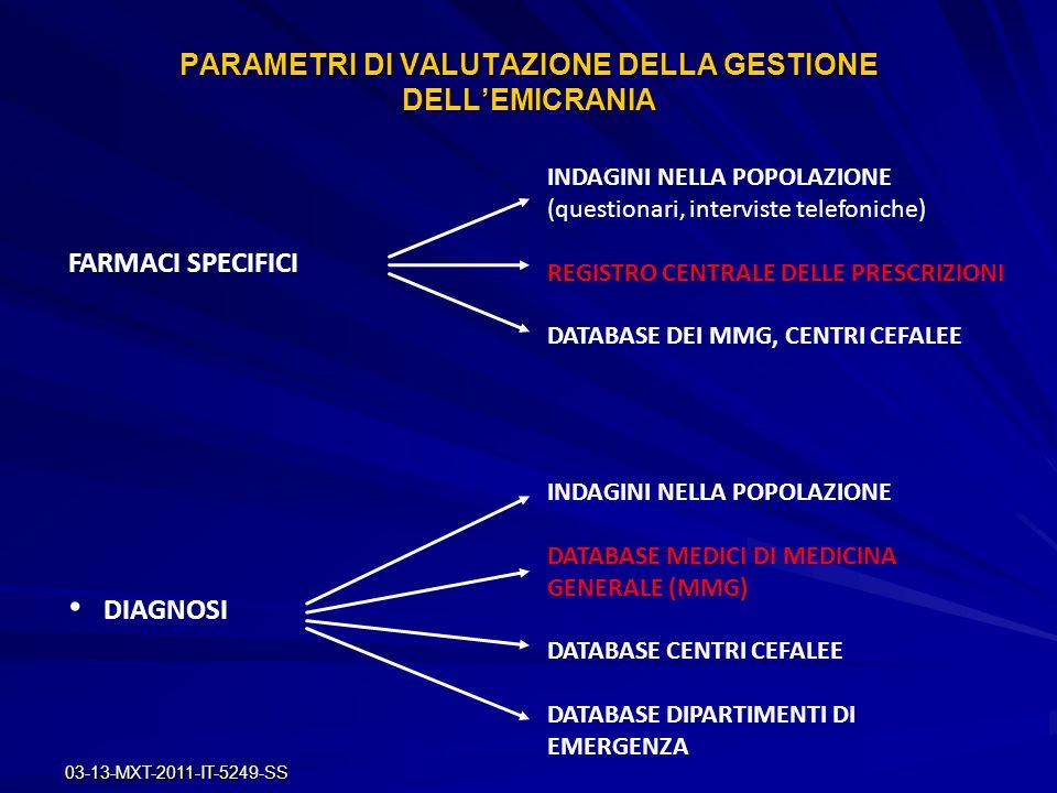 03-13-MXT-2011-IT-5249-SS PARAMETRI DI VALUTAZIONE DELLA GESTIONE DELLEMICRANIA FARMACI SPECIFICI DIAGNOSI INDAGINI NELLA POPOLAZIONE (questionari, in