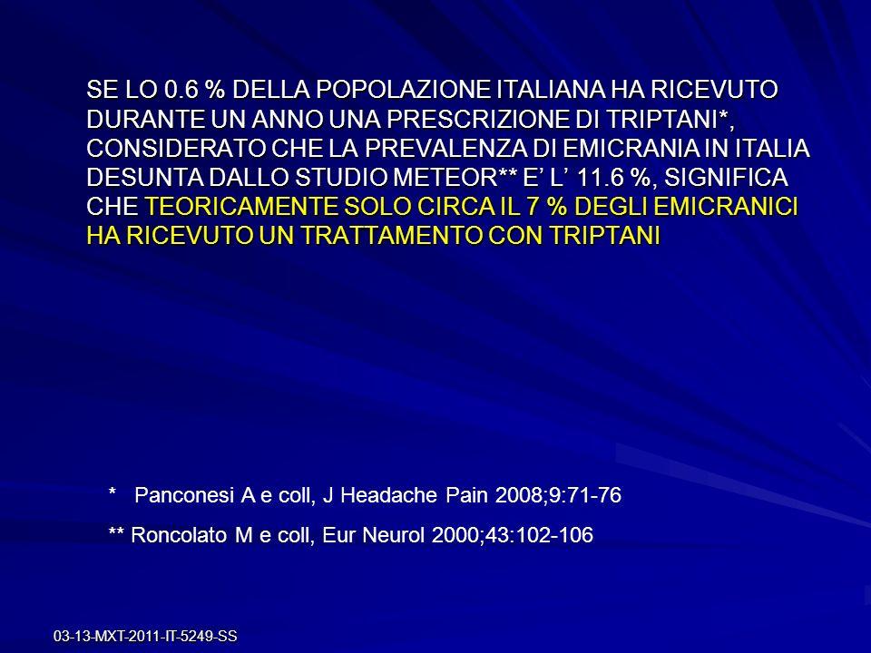 03-13-MXT-2011-IT-5249-SS PROPOSTA DI ORGANIZZAZIONE DEI SERVIZI PER LE CEFALEE IN EUROPA: VALORIZZAZIONE DEL RUOLO DEL MMG European Headache Federation 2008 Livello 1 – CURE PRIMARIE (un medico ogni 35000 abitanti): un medico di cure primarie * che fornisca un servizio di primo livello per la maggior parte (90%) dei pazienti con cefalea, e agisca da filtro per il Livello 2 – CLINICA DELLE CEFALEE ( Livello 2 – CLINICA DELLE CEFALEE (un medico ogni 200000 residenti): gestita da un medico esperto in cure primarie e secondarie (per il 10 % dei pazienti visti al livello 1), che fa riferimento quando necessario al Livello 3 – CENTRO CEFALEE UNIVERSITARIO (un medico ogni 2.000.000 di residenti): specialista in cure secondarie, centro cefalee ospedaliero * e/o infermiere + farmacisti in alcuni paesi