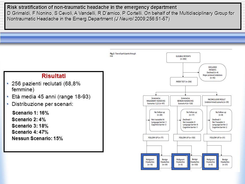 Risk stratification of non-traumatic headache in the emergency department D Grimaldi, F Nonino, S Cevoli, A Vandelli, R Damico, P Cortelli. On behalf