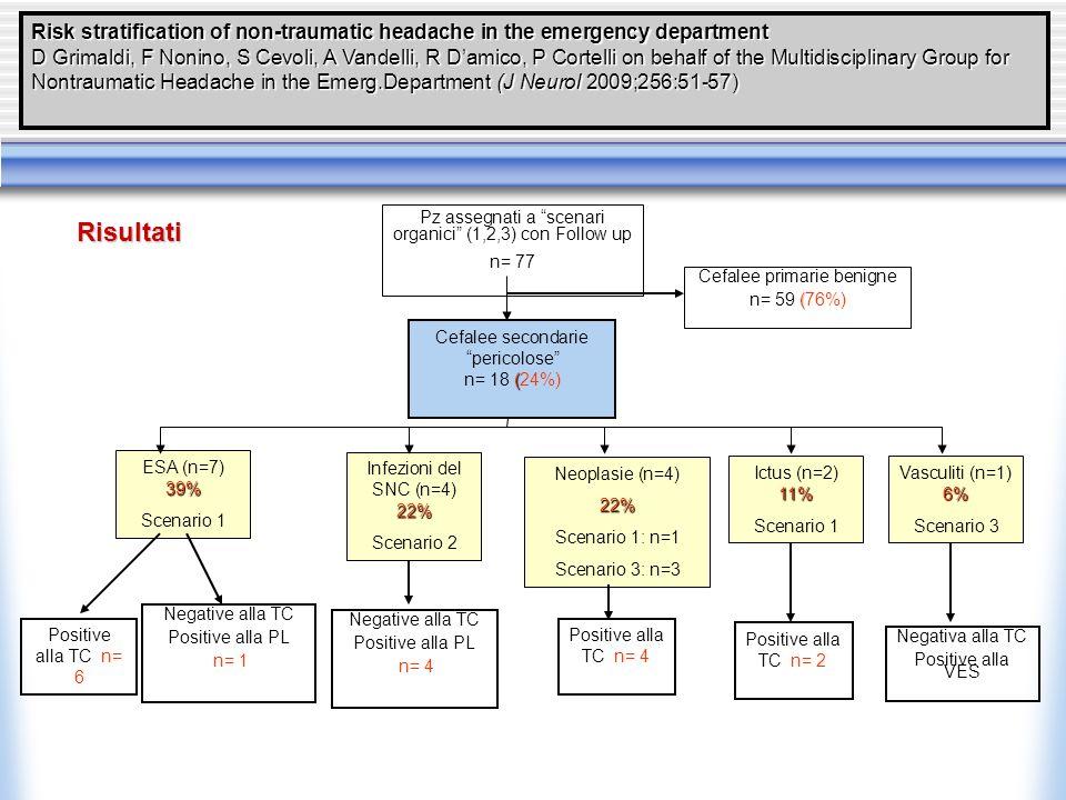 Risk stratification of non-traumatic headache in the emergency department D Grimaldi, F Nonino, S Cevoli, A Vandelli, R Damico, P Cortelli on behalf o