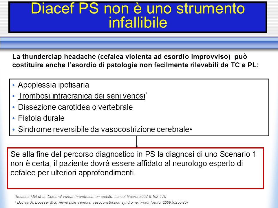 Diacef PS non è uno strumento infallibile Apoplessia ipofisaria Trombosi intracranica dei seni venosi * Dissezione carotidea o vertebrale Fistola dura