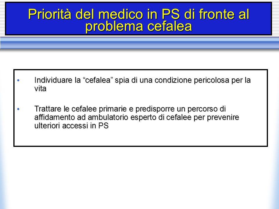 La dimensione del problema Cefalea non traumatica: causa comune di accesso in PS: dal 0,5% al 4,5% allanno di tutti gli accessi Cefalea non traumatica: causa comune di accesso in PS: dal 0,5% al 4,5% allanno di tutti gli accessi 30% dei ricoveri da PS in neurologia di cui il 10% inappropriato (DRG 25) 30% dei ricoveri da PS in neurologia di cui il 10% inappropriato (DRG 25) Il 25% degli accessi per cefalea sono per la peggiore di cui il 17% ha una emorragia subarcanoidea (ESA) di cui il 10% è TC negativa Il 25% degli accessi per cefalea sono per la peggiore di cui il 17% ha una emorragia subarcanoidea (ESA) di cui il 10% è TC negativa L80% circa ha una cefalea primaria/benigna L80% circa ha una cefalea primaria/benigna -Locker T et al.