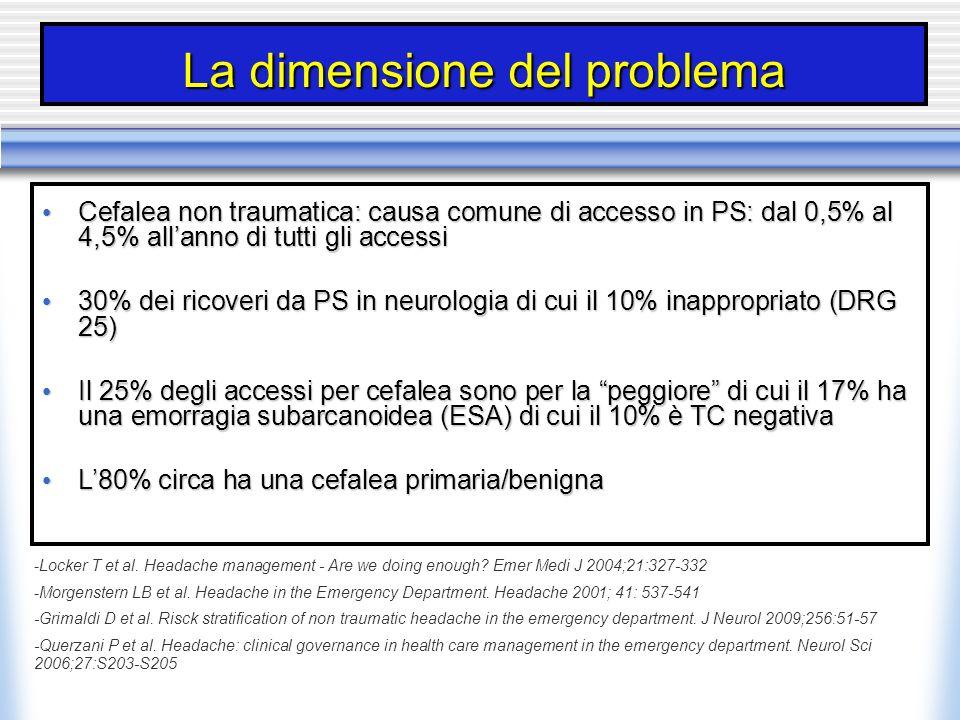 Le problematiche nel Dipartimento di Emergenza In uno studio prospettico condotto da Locker T (Emerg Med J 2004): Su 77.421 accessi al PS, 353 soddisfavano i criteri di inclusione per cefalea non traumatica (0,5%) Solo 1 paziente in cartella aveva tutti gli standard richiesti di anamnesi ed EON In PS la storia per cefalea e la visita non sono eseguite secondo gli standard richiesti TC encefalo e puntura lombare (PL) sono sotto-utilizzate o non correttamente utilizzate Gli indicatori clinici di cefalea secondaria sono poco sensibili