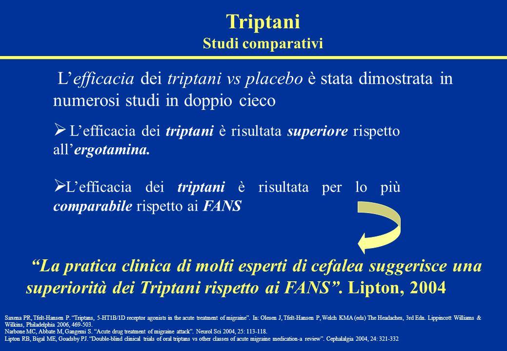 Lefficacia dei triptani vs placebo è stata dimostrata in numerosi studi in doppio cieco Triptani Studi comparativi Lefficacia dei triptani è risultata