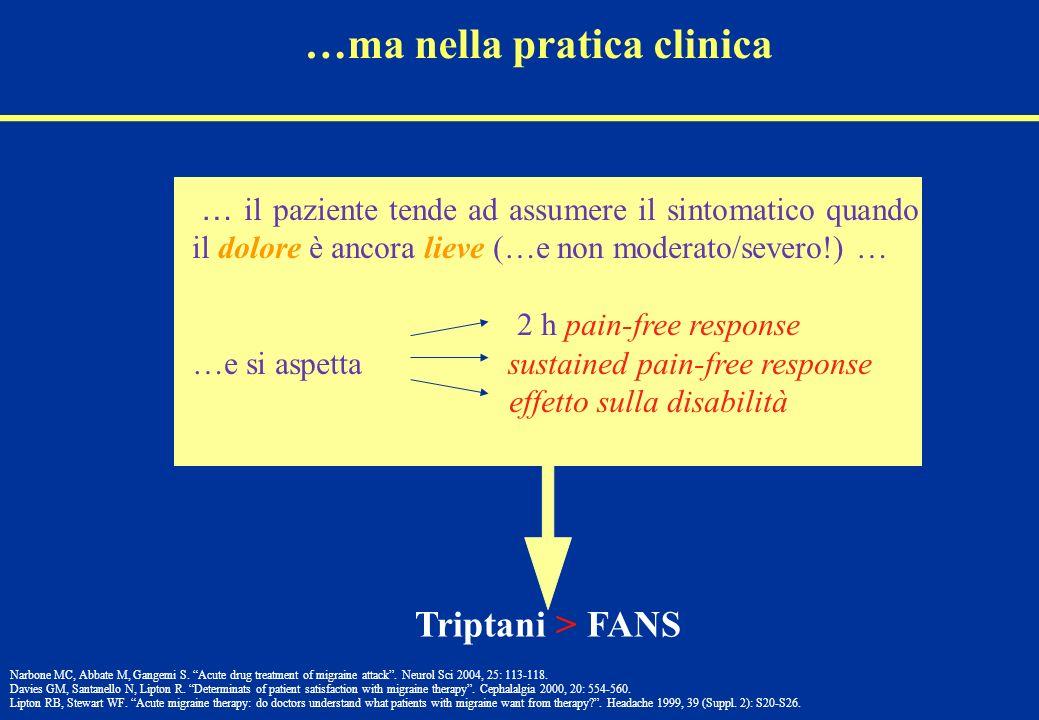 … il paziente tende ad assumere il sintomatico quando il dolore è ancora lieve (…e non moderato/severo!) … 2 h pain-free response …e si aspetta sustai