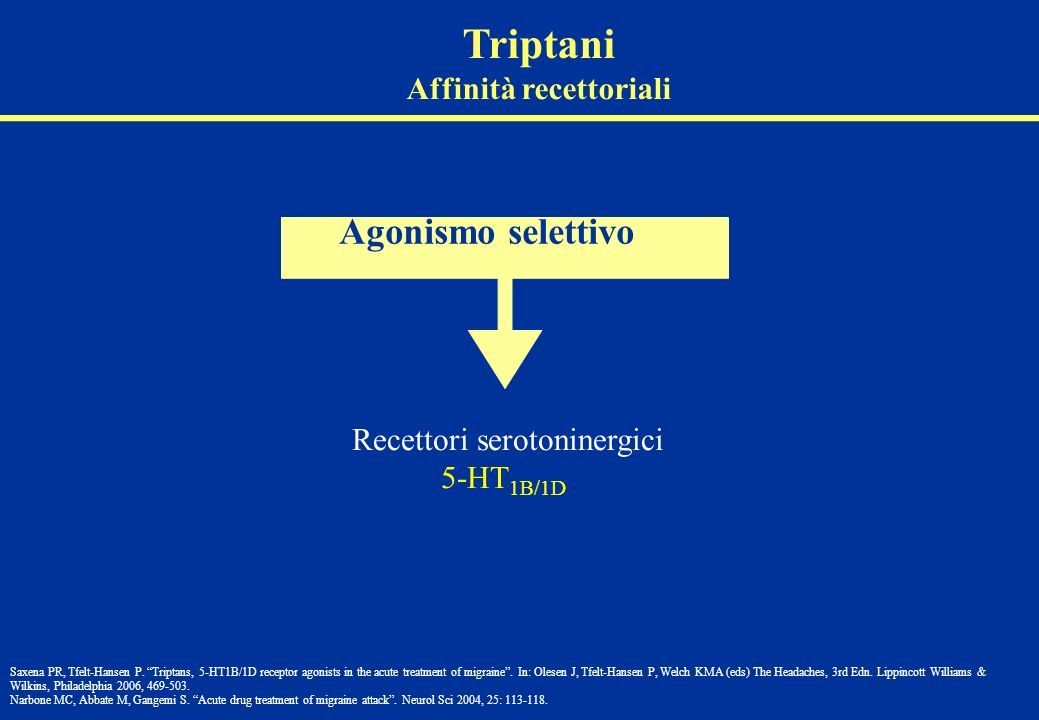 Recettori serotoninergici 5-HT 1B/1D Agonismo selettivo Triptani Affinità recettoriali Saxena PR, Tfelt-Hansen P. Triptans, 5-HT1B/1D receptor agonist