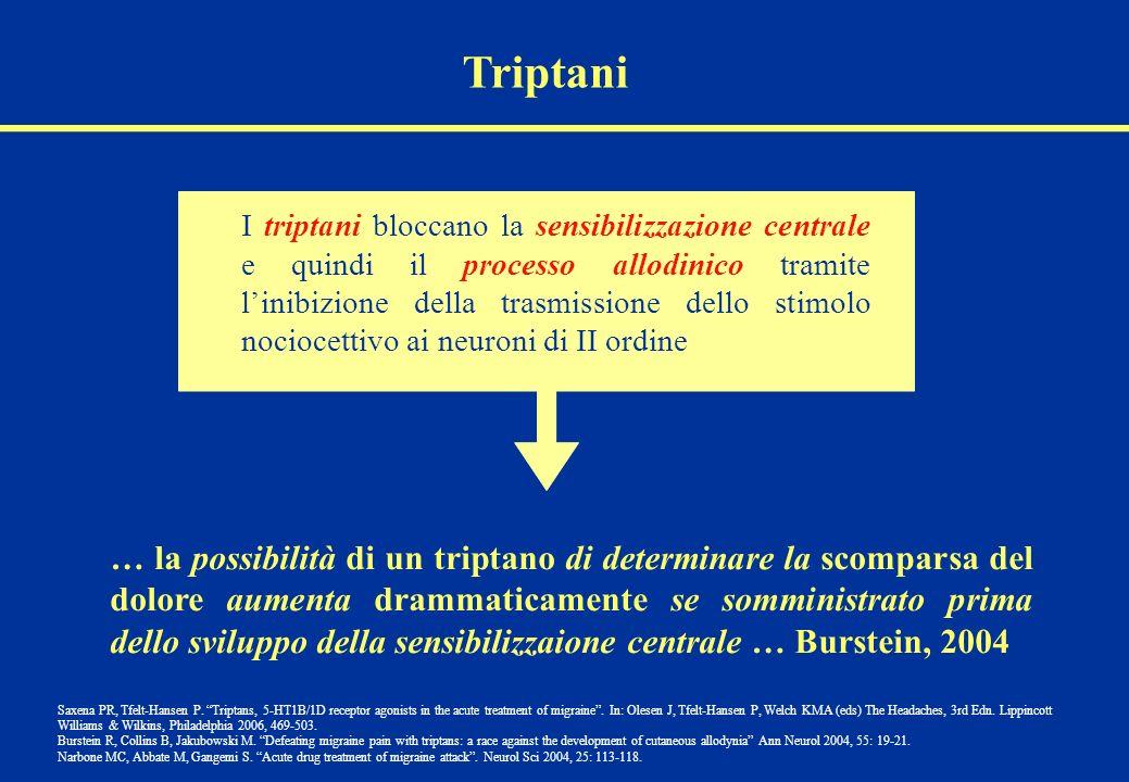 I triptani bloccano la sensibilizzazione centrale e quindi il processo allodinico tramite linibizione della trasmissione dello stimolo nociocettivo ai