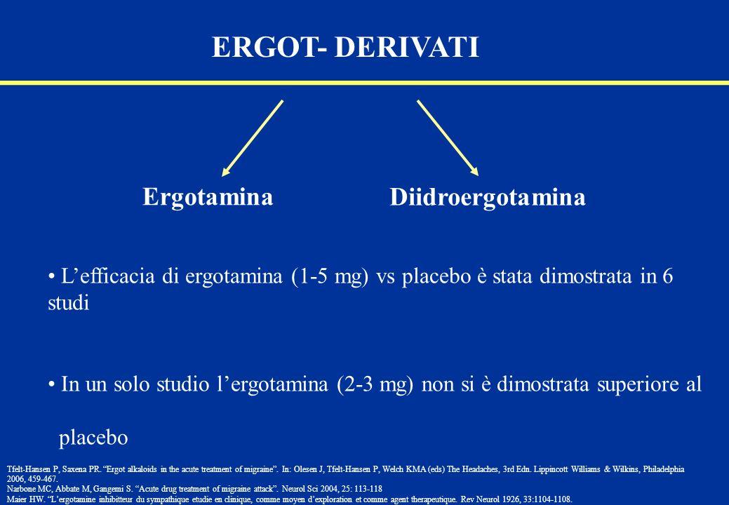 ERGOT- DERIVATI Ergotamina Diidroergotamina Tfelt-Hansen P, Saxena PR. Ergot alkaloids in the acute treatment of migraine. In: Olesen J, Tfelt-Hansen