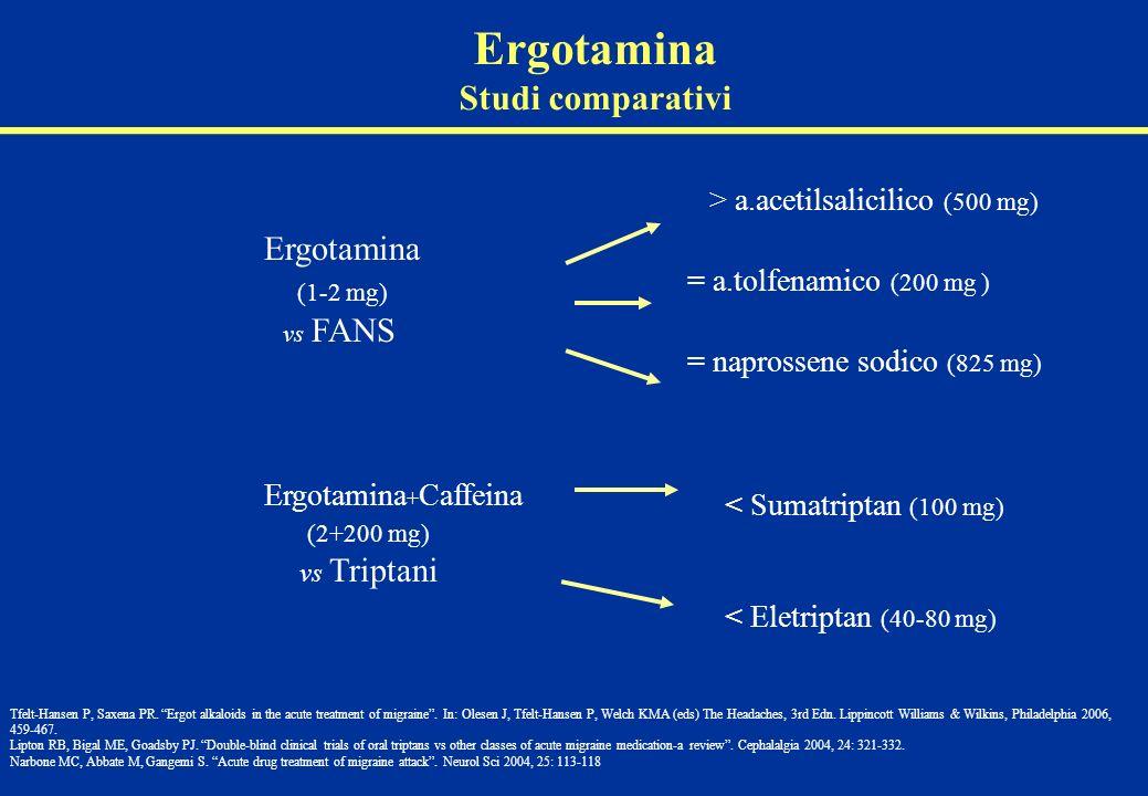 Ergotamina (1-2 mg) vs FANS Ergotamina + Caffeina (2+200 mg) vs Triptani > a.acetilsalicilico (500 mg) = a.tolfenamico (200 mg ) = naprossene sodico (