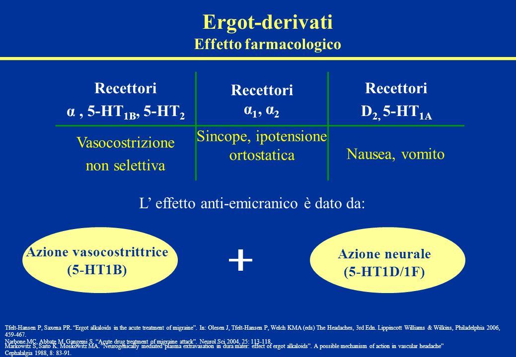 Recettori α, 5-HT 1B, 5-HT 2 Recettori α 1, α 2 Recettori D 2, 5-HT 1A Vasocostrizione non selettiva Sincope, ipotensione ortostatica Nausea, vomito E
