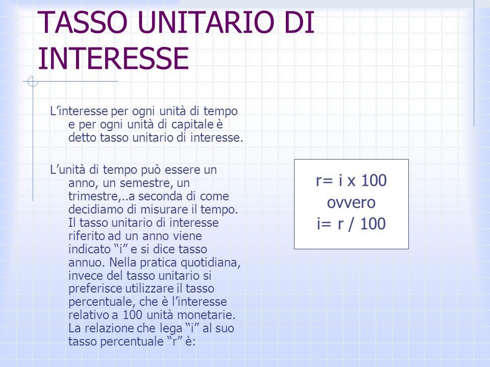 TASSO UNITARIO DI INTERESSE Linteresse per ogni unità di tempo e per ogni unità di capitale è detto tasso unitario di interesse. Lunità di tempo può e