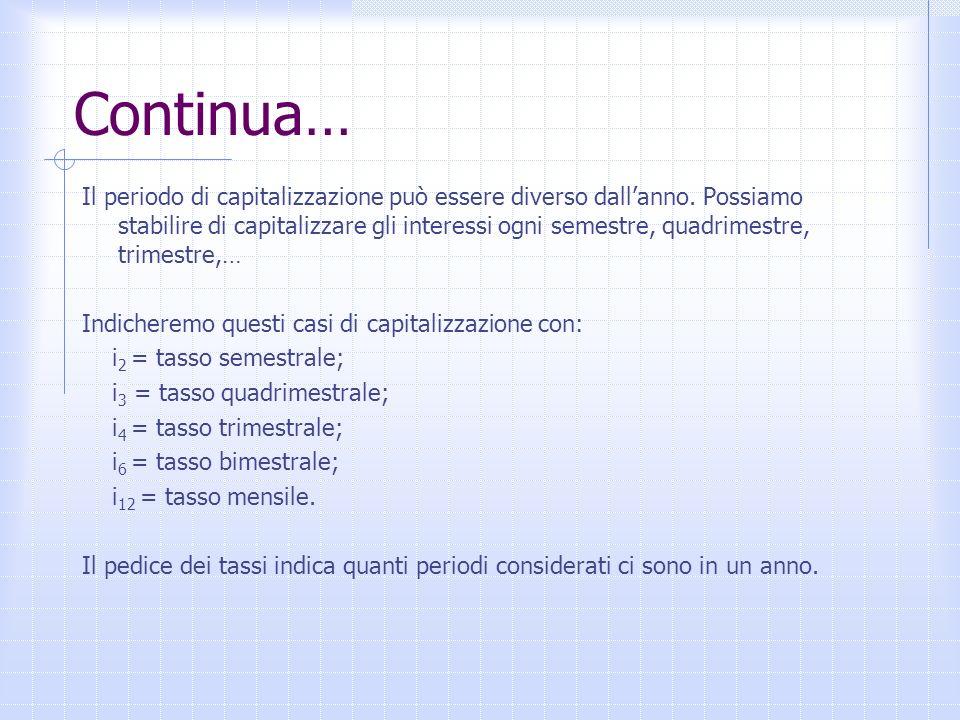 Il periodo di capitalizzazione può essere diverso dallanno. Possiamo stabilire di capitalizzare gli interessi ogni semestre, quadrimestre, trimestre,…