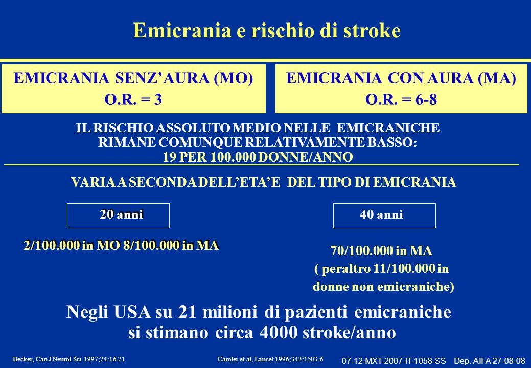 07-12-MXT-2007-IT-1058-SS Dep. AIFA 27-08-08 Emicrania e rischio di stroke EMICRANIA SENZAURA (MO) O.R. = 3 EMICRANIA CON AURA (MA) O.R. = 6-8 IL RISC