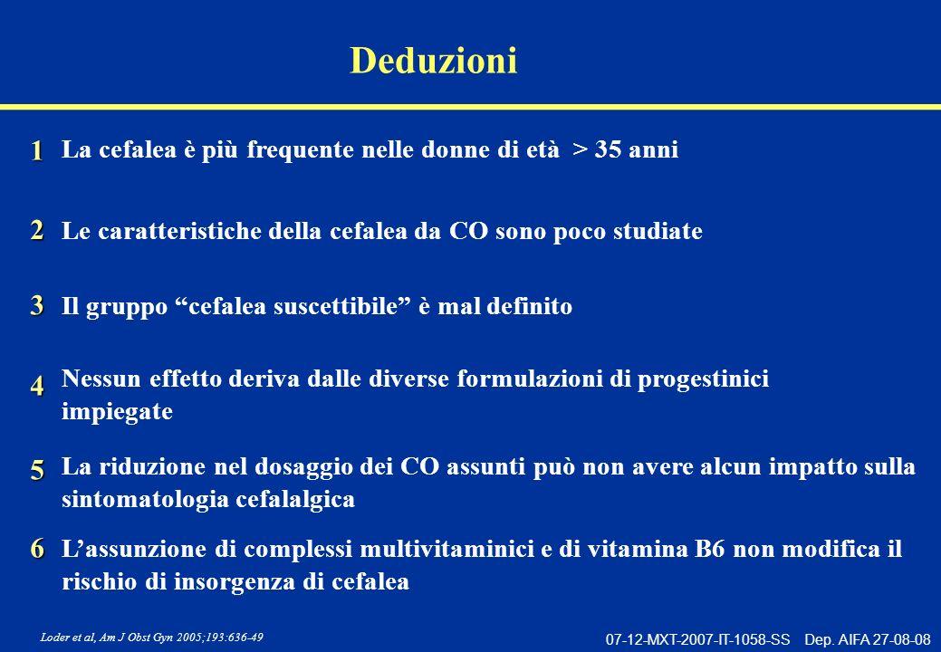 07-12-MXT-2007-IT-1058-SS Dep. AIFA 27-08-08 La cefalea è più frequente nelle donne di età > 35 anni Le caratteristiche della cefalea da CO sono poco